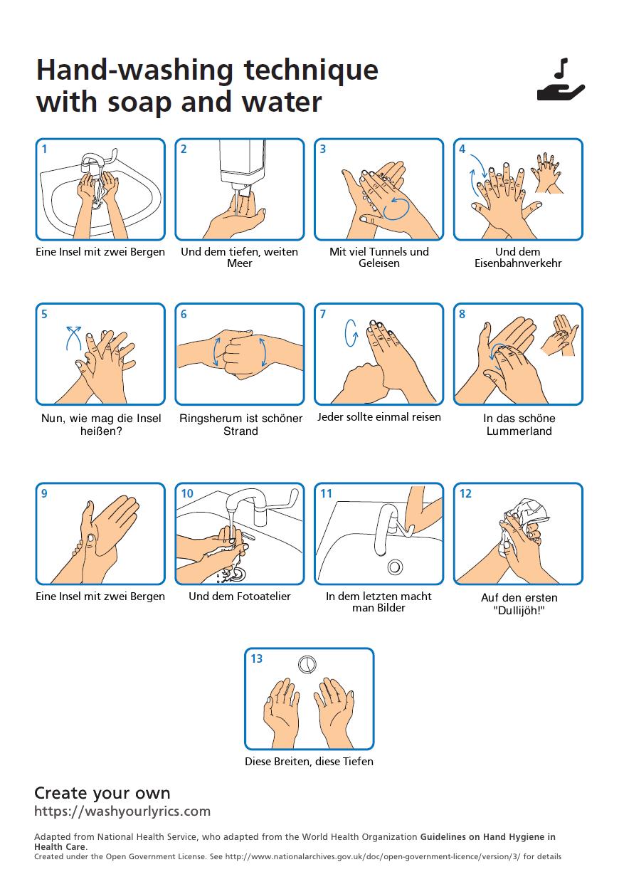 Händewaschen, Händewaschen, Händewaschen!